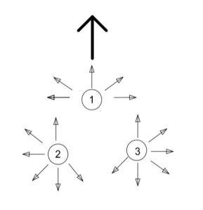 3 man tactics 1